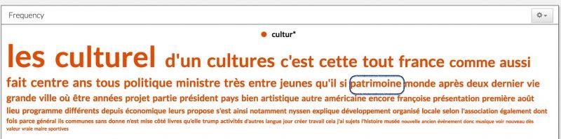 """Source : Media Cloud. Termes dominants sélectionnés dans un échantillon aléatoire de 7.038 histoires publiées dans deux collections d'organes de presse centrés sur la France en août 2017. Les annotations ont été ajoutées. (<a href=""""https://newsframes.globalvoices.org/wp-content/uploads/2017/09/fr-cultur-snap-annotate.jpg"""">Grande taille</a>)"""