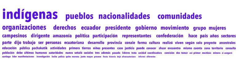 """Dans ce nuage de mots dominants associés au mot """"indigène"""" dans les médias équatoriens entre janvier 2016 et janvier 2017, aucun terme associé à la """"jeunesse"""" n'apparaît. Source : Media Cloud (<a href=""""https://newsframes.globalvoices.org/wp-content/uploads/2017/09/indigenas-cloud.jpg"""">View larger image</a>)."""